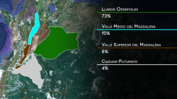 Exploration &amp; Production (E&amp;P) in Colombia
